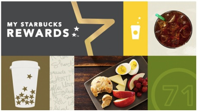 starbucks rewards how to use