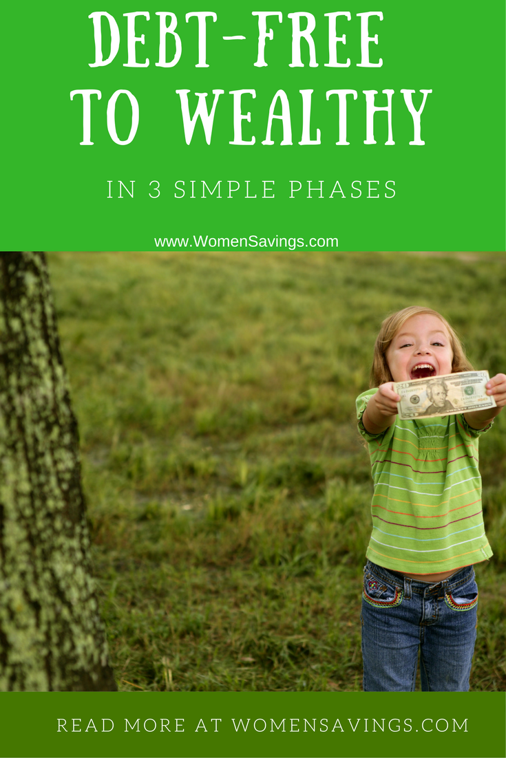 Debt-Free to Wealthy In 3 Simple Phases